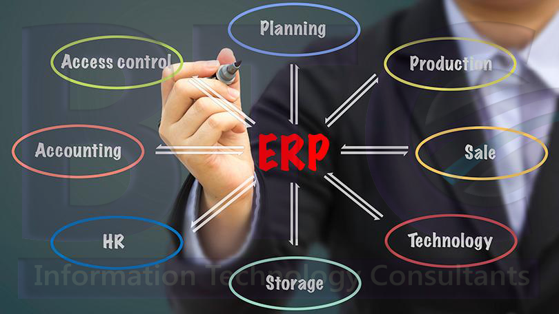 The Reasons to engage ERP Software Companies in Dubai for your Business