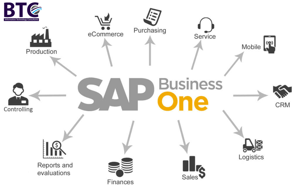 Why Use SAP Business One For Your Business In 2018?